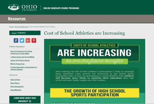 Cost of sports infographic